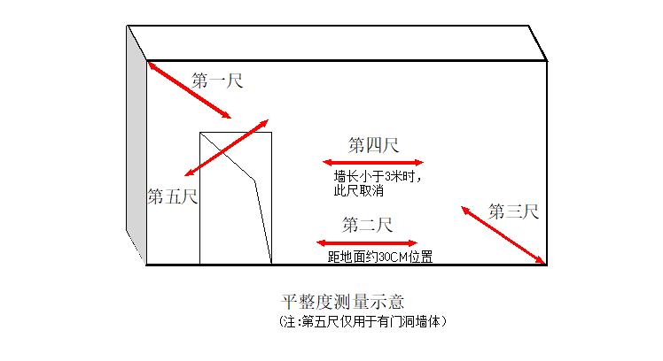 技术质量系统管理要求及文件汇编(共320页)