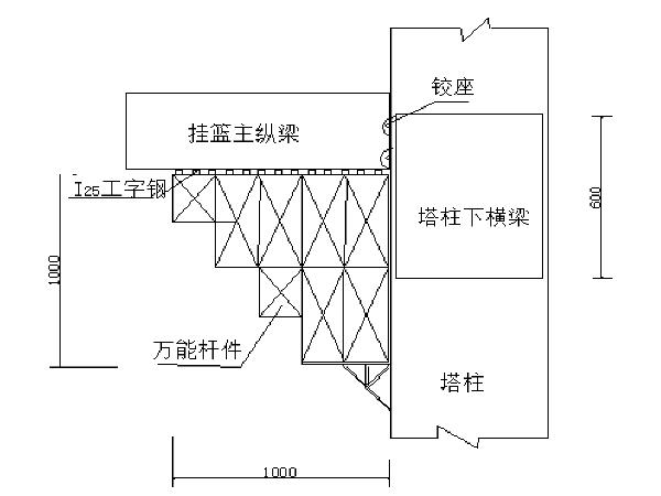 斜拉桥施工组织设计(Word版65页)_1
