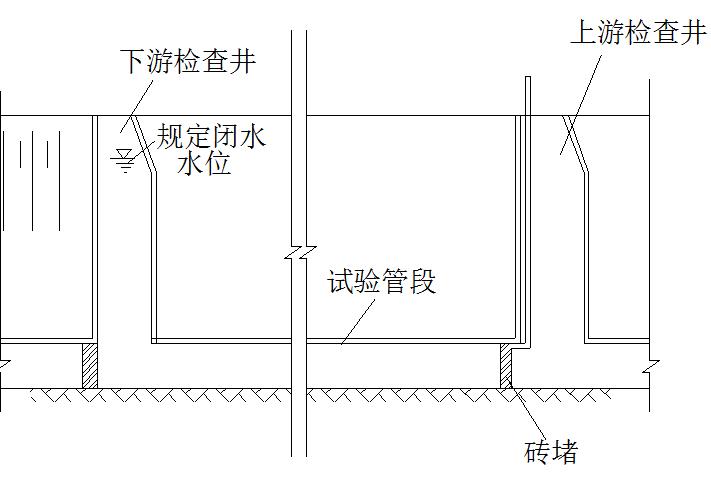 护林路区域土建工程明挖管道深基坑开挖专项施工方案_1