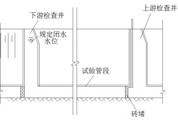 明挖管道深基坑开挖专项施工方案