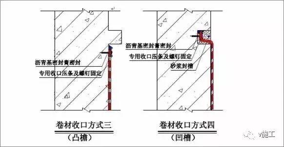 做好建筑防水,先弄懂这30张图_5
