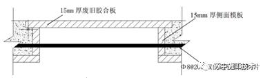 高层建筑电梯井及预留洞口安全防护技术_2