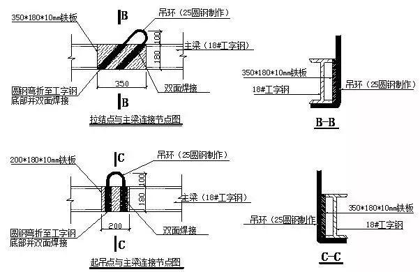 悬挑式卸料平台制作施工技术交底(附详细做法示意图)_7