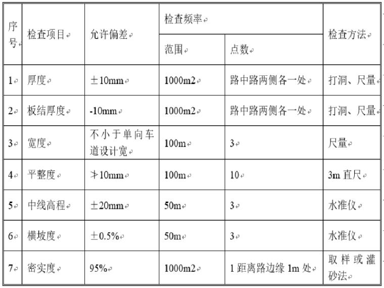 [深圳]市政植物园改造工程施工组织方案(word,34页)