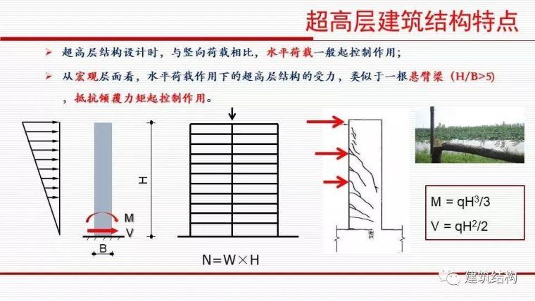 华东院总工周建龙:从抗震概念设计到基于破坏模式的设计_14