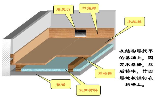 钢筋混凝土楼板(PPT,71页)_2