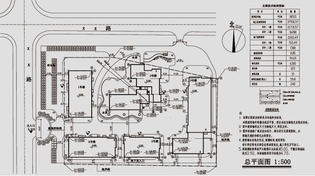 一看即会!完整总平面施工图绘制流程及要点