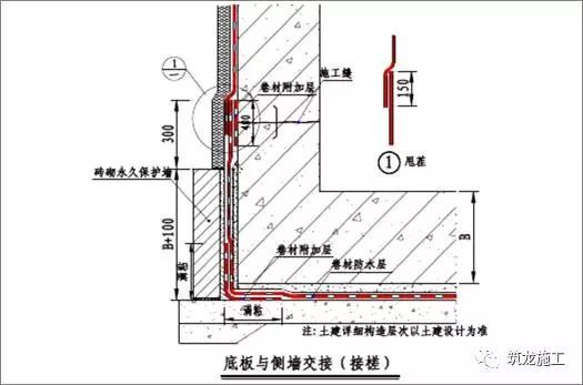 想做好地下室和屋面防水,弄懂这30张图就够了!_10