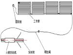 大跨度悬索桥先导索火箭抛送施工工法