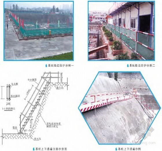 [福建]工程建设质量安全管理标准化示范图集(157页)