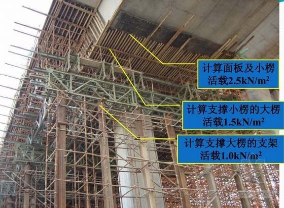 建筑业10项新技术及《混凝土结构工程施工规范》模板工程变化解读(附丰富清晰图片)