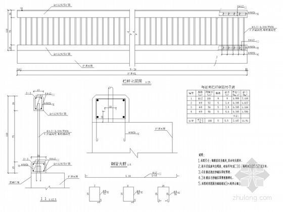 道路工程人行道栏杆结构图