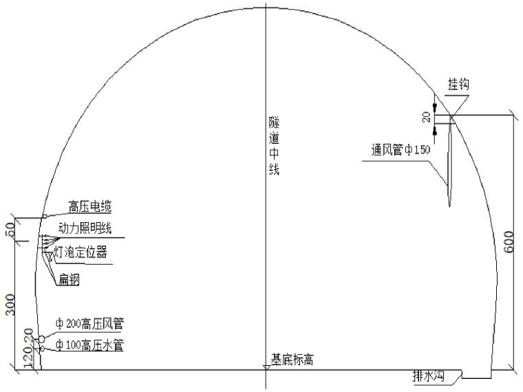 分离式双车道单向高速公路隧道施工组织设计(共66页)