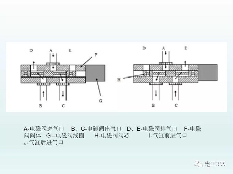 全彩图详解低压电器元件及选用_40