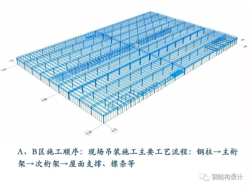 某厂房钢结构制作、安装方案(值得收藏)_31