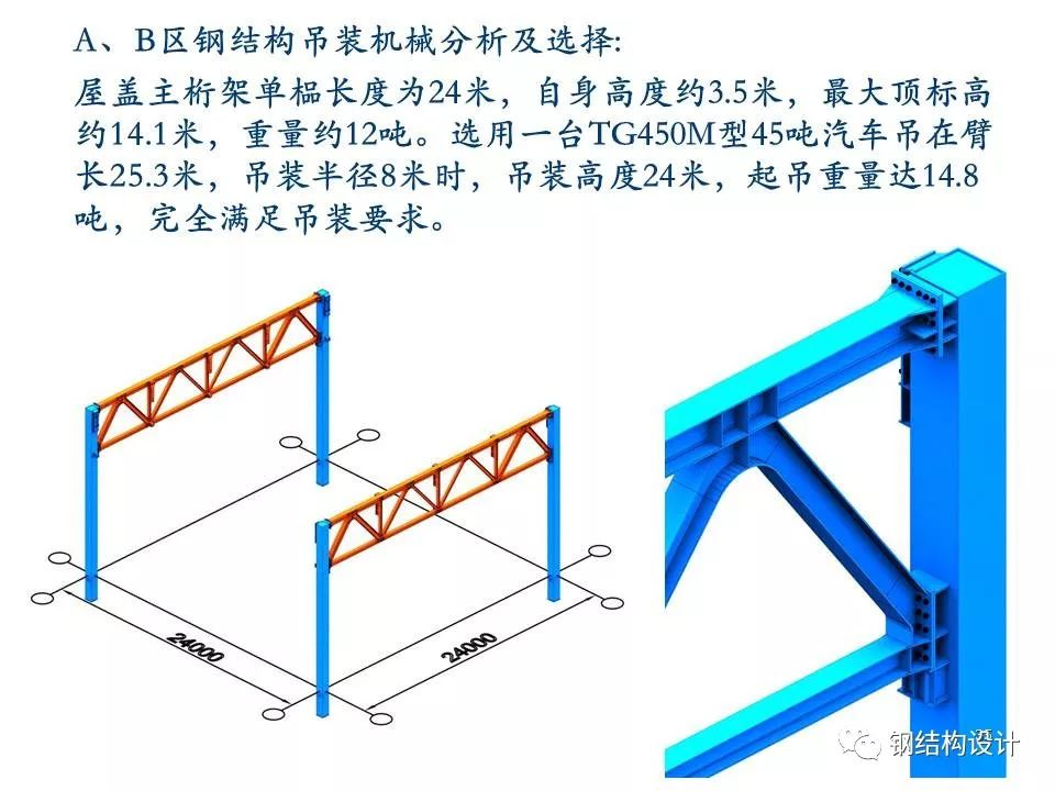 某厂房钢结构制作、安装方案(值得收藏)_35