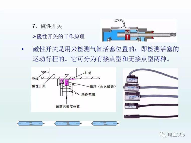 全彩图详解低压电器元件及选用_12