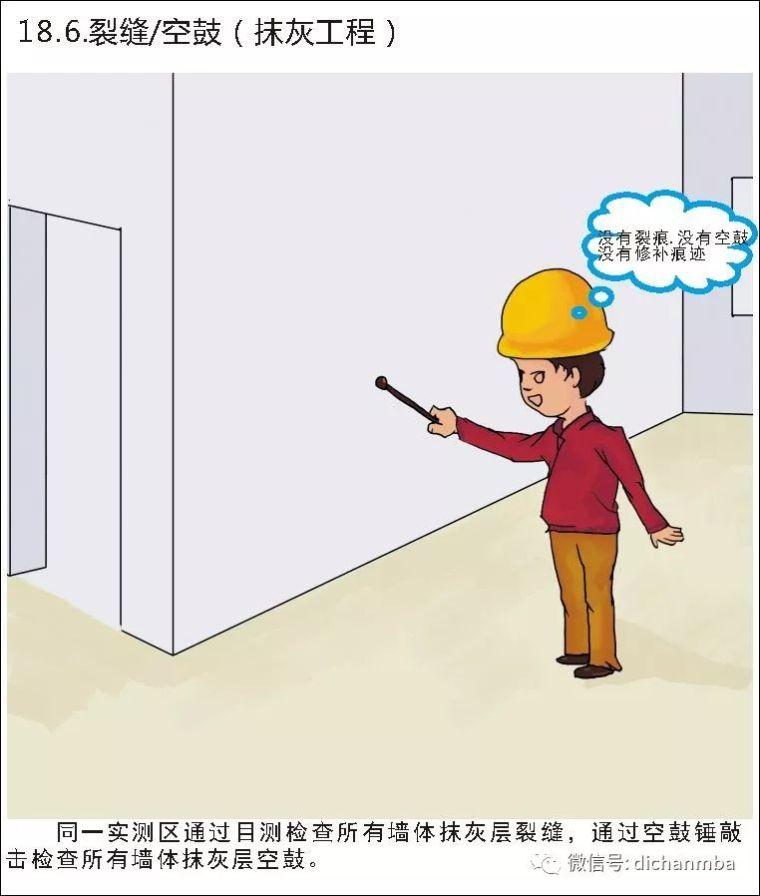 详解在建工程实测实量可视化体系(全套),完美!!!!_173