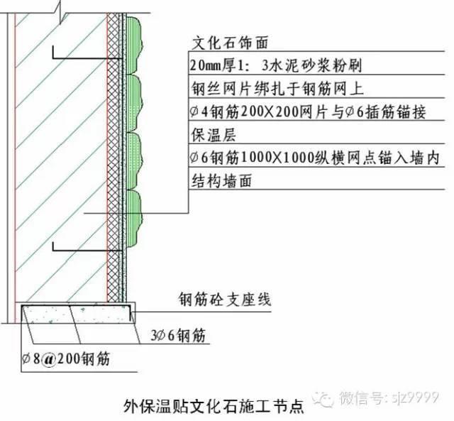 石材墙幕做法——详细节点图_21