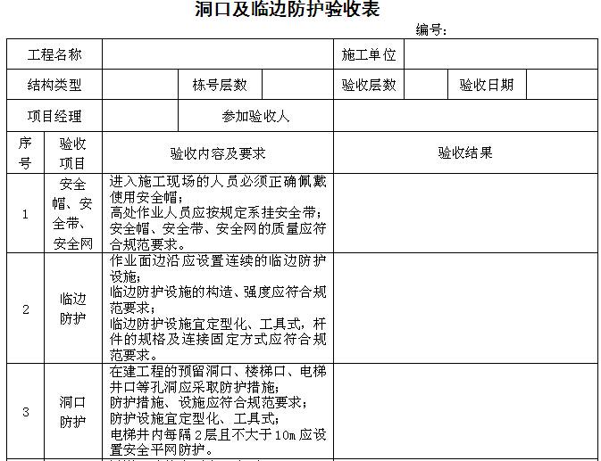建筑施工单位施工安全管理资料用表(直接套用)_4