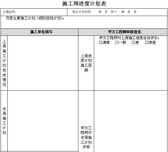 施工周进度计划表
