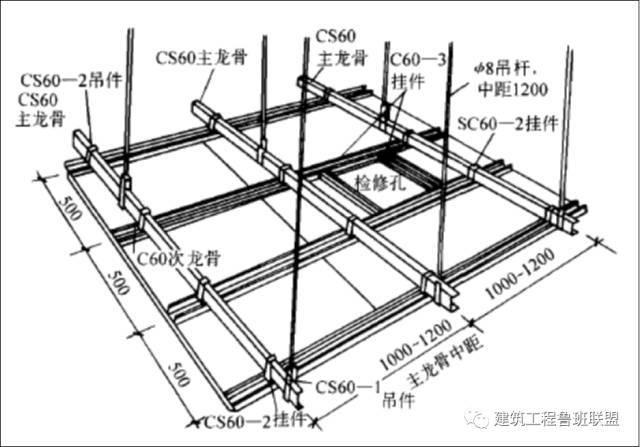 实例解读轻钢龙骨吊顶安装工艺