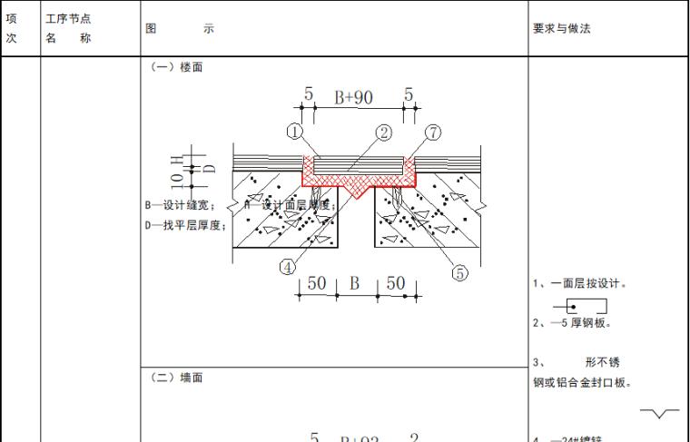 建筑节点做法(质量通病图集)_2