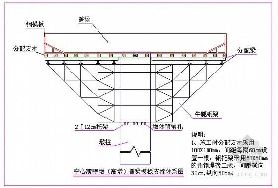 [云南]高速公路施工组织设计(实施)