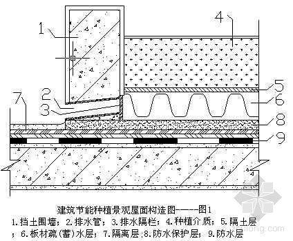 建筑节能种植景观屋面施工工法