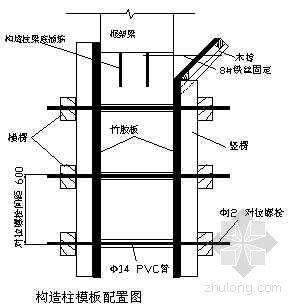 某工程构造柱施工方法