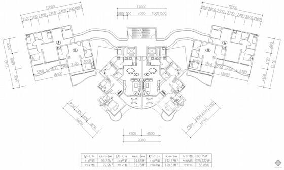 塔式高层一梯六户户型图(95/95/75/75/142/142)