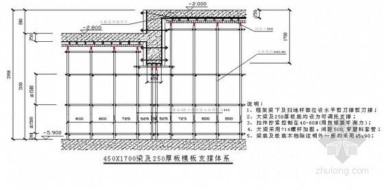 450㎜×1700㎜大梁及250厚板支撑体系示意图