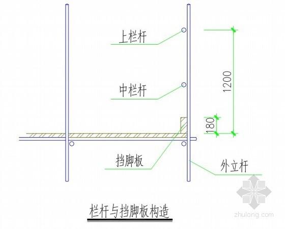 扣件式悬挑脚手架施工方案(附图附计算)