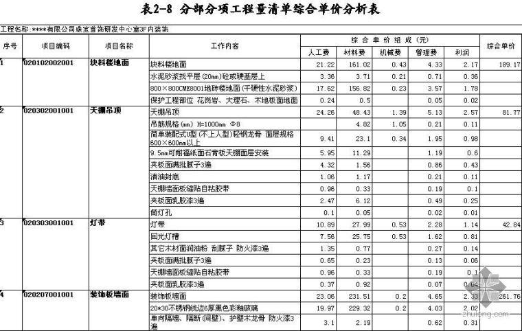 江苏省某研发中心装饰工程清单报价书
