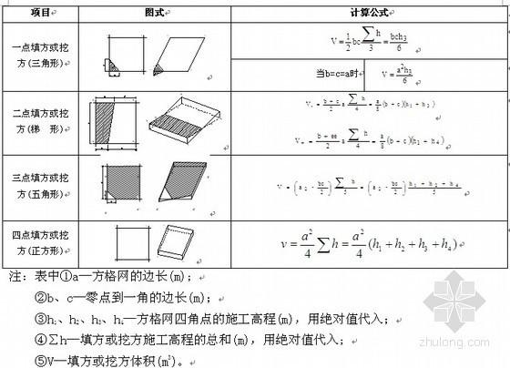 [青海]水电站土地复垦方案报告书(含投资测算)