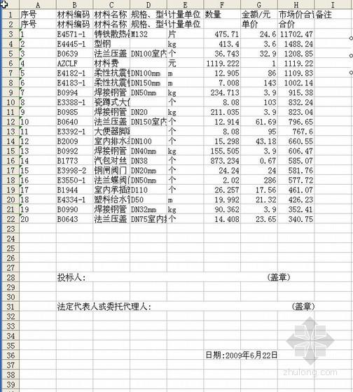2009年某办公楼给排水采暖工程清单报价(投标)
