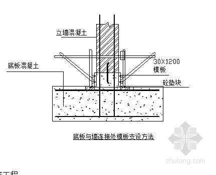天津大体积混凝土水闸施工组织设计