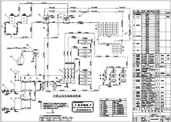 采暖卫浴水系统流程图