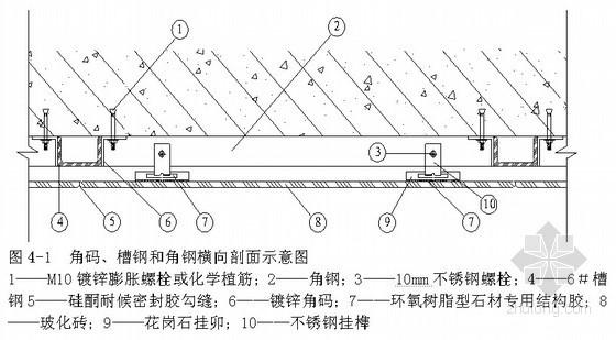 [黑龙江]办公楼装修施工组织设计(砖混结构 技术标)