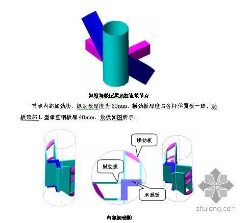 某大型钢结构工程合理化建议(配合工程招投标编制)