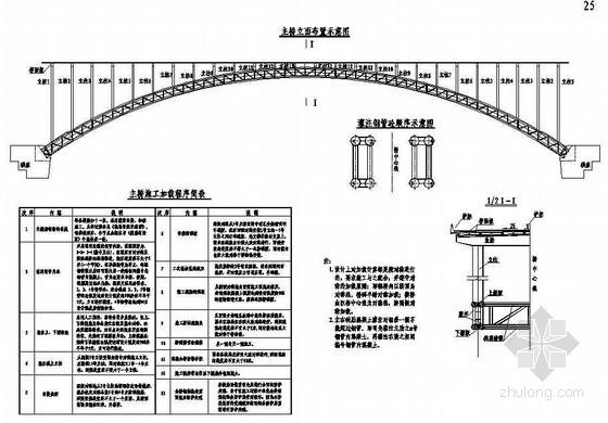 杭新景高速公路拱肋式大桥施工加载程序示意图节点详图设计