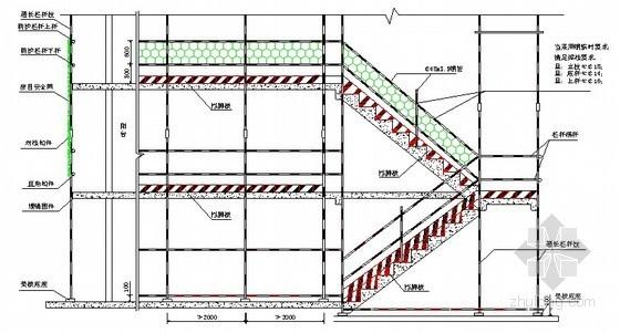 建筑工程施工标准化做法讲解(A3版145页 附图较多)