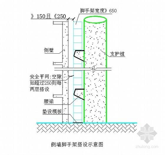[广州]超高层建筑地下室外脚手架施工方案