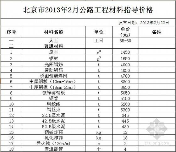 2013年北京市公路工程材料价格信息(2月)