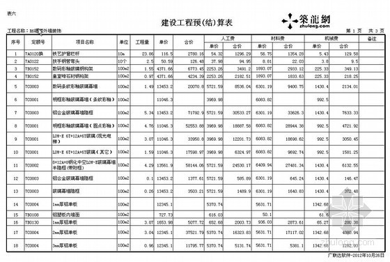 [重庆]某小区R6裙楼外墙装饰结算书(2012-10)