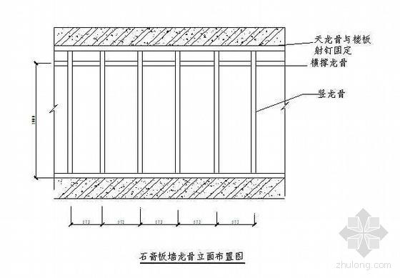 北京某商业广场室内装修工程施工方案
