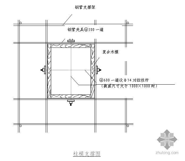 四川某民房重建项目施工组织设计(框架抗震结构)