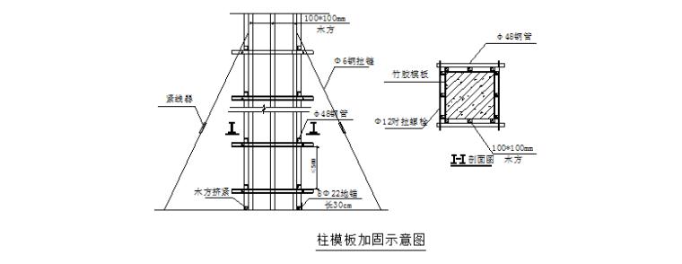大学教学楼基础施工组织设计(共69页,内容详细)_4