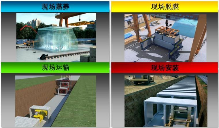 市政综合管廊建设新体系培训PPT(80余页)