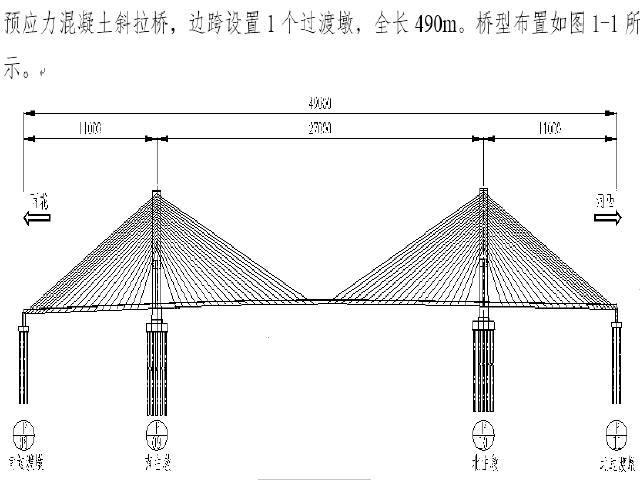 (110+270+110)m全漂浮体系双塔斜拉桥大桥施工监控技术方案118页(投标文件)